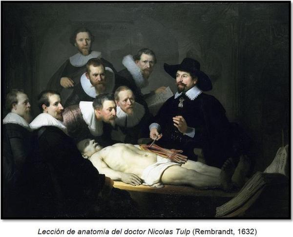 leccion de anatomía, Rembrand